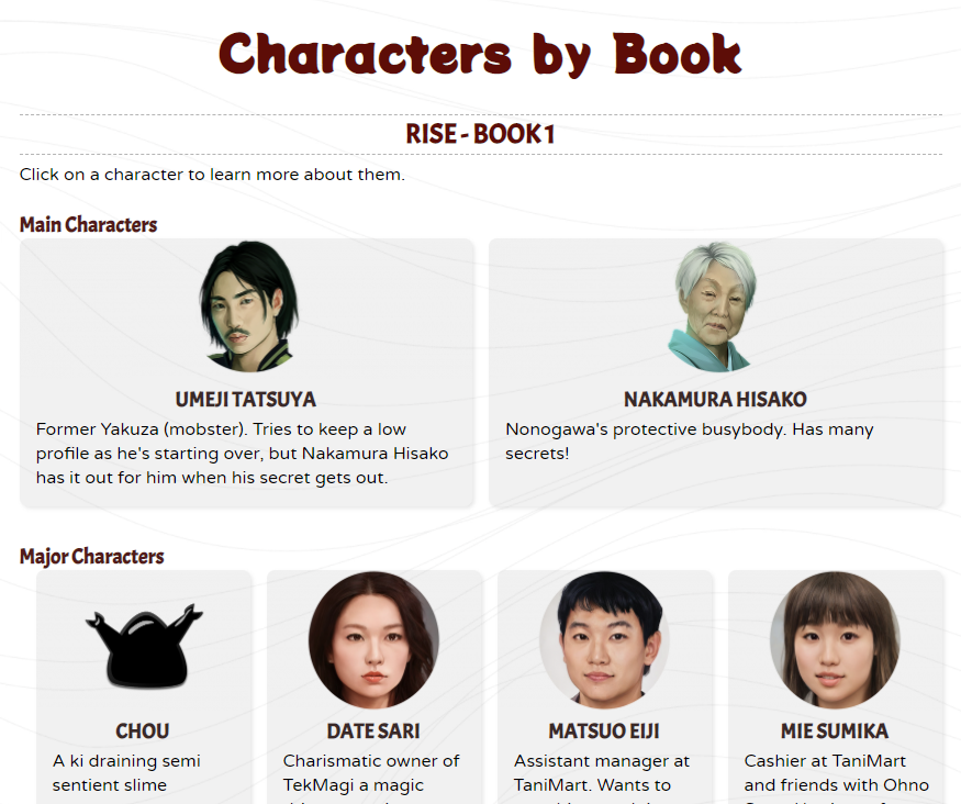 AT - Characters by book