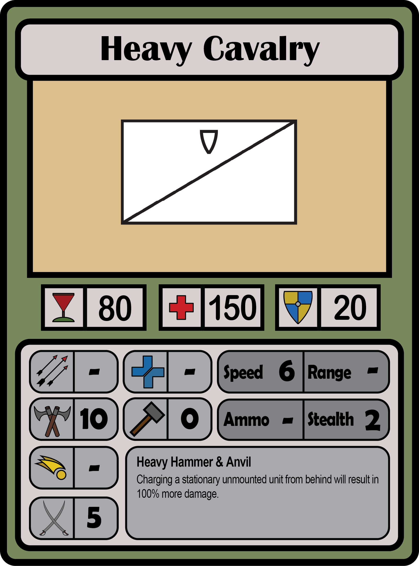 Unit card example