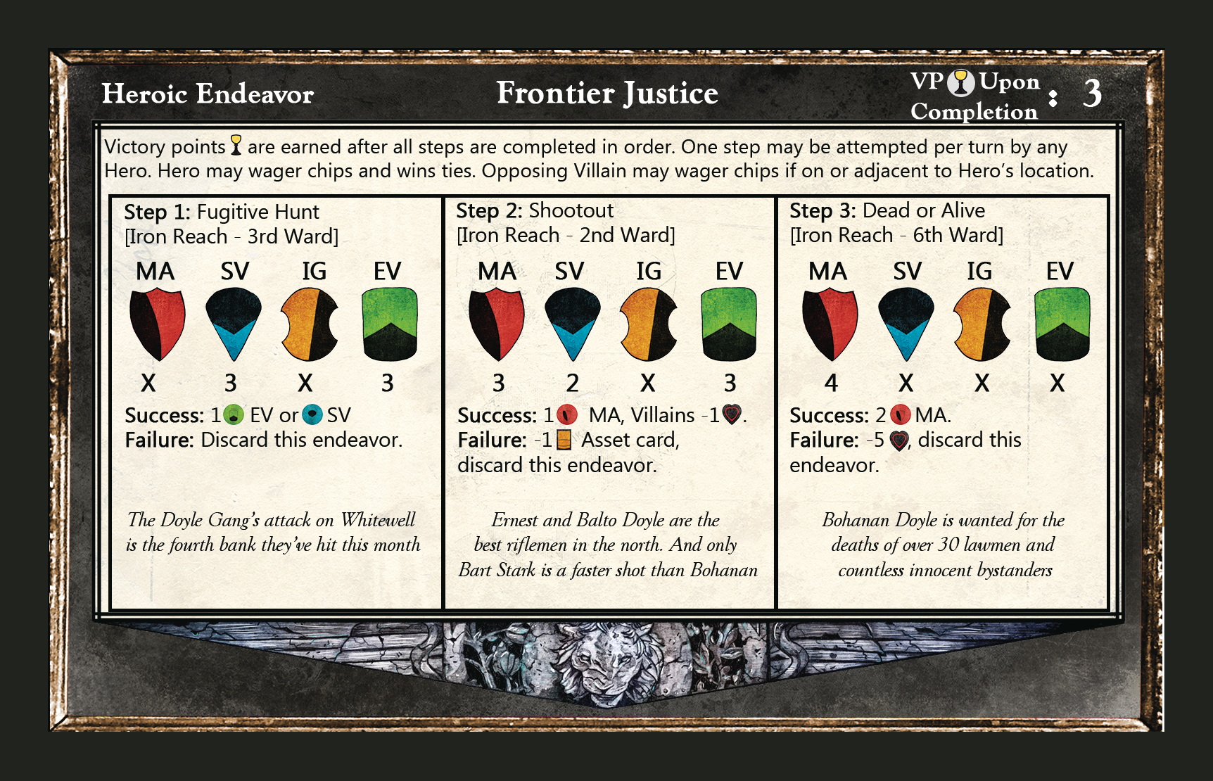 Frontier Justice Stats