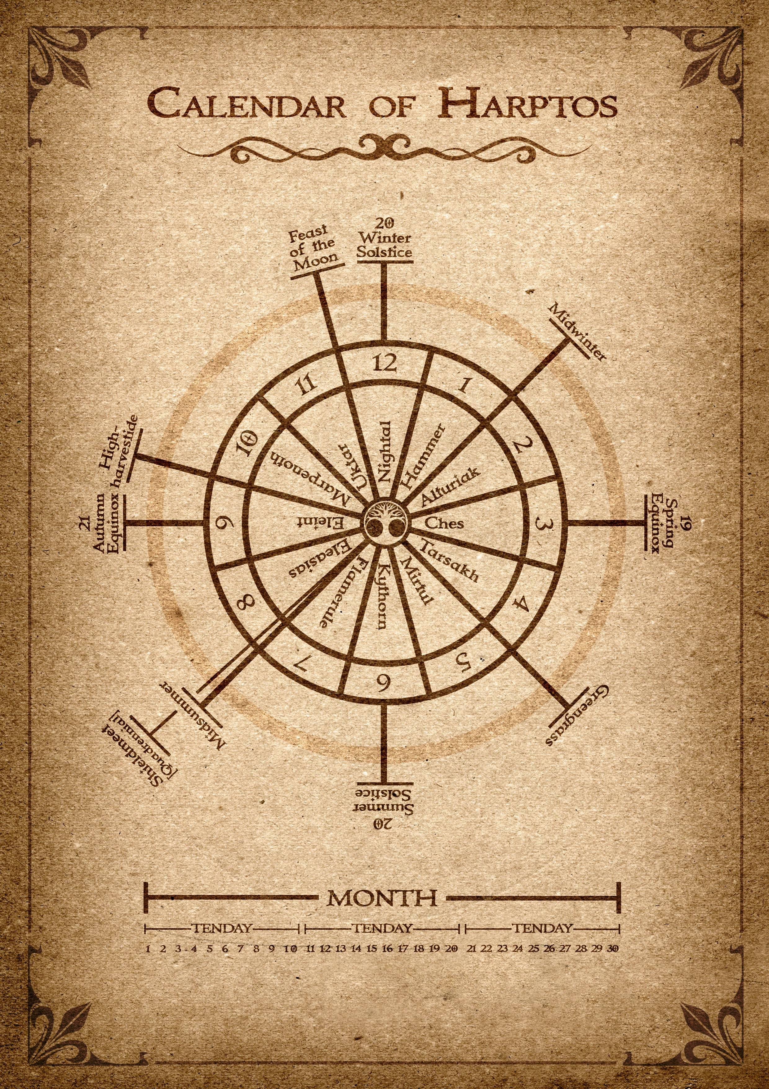 Faerun Calendar.Calendar Of Harptos World Anvil