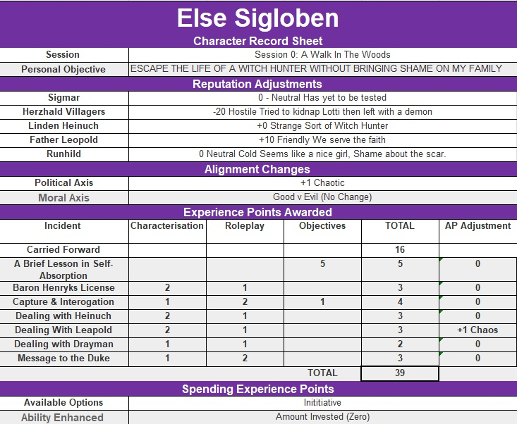 Else Sigloben Awards.jpeg