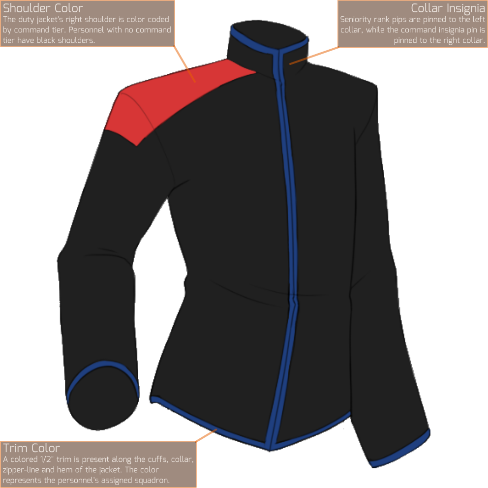 Infographic - Arshan General Duty Jacket